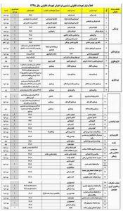 جذب هیئت علمی تصویربرداری پزشکی اصفهان